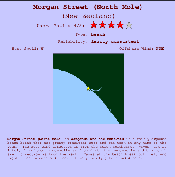 Morgan Street (North Mole) break location map and break info