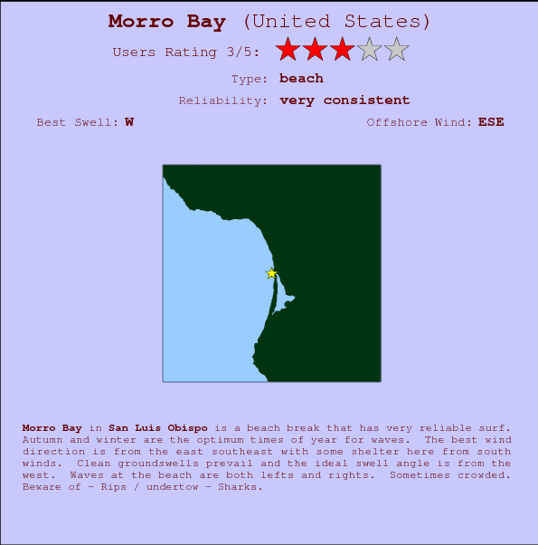 Morro Bay break location map and break info