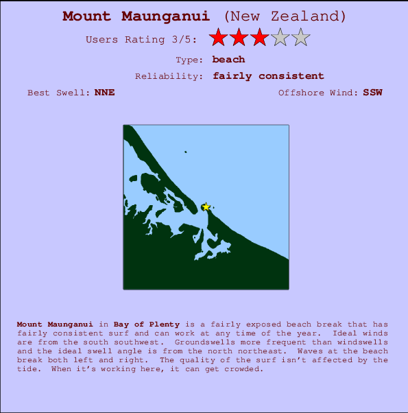 Mount Maunganui break location map and break info