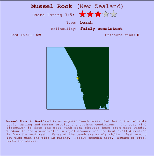 Mussel Rock break location map and break info
