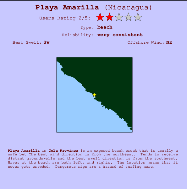 Playa Amarilla break location map and break info