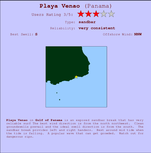 Playa Venao break location map and break info