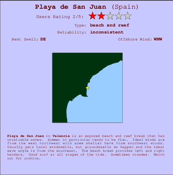 Playa de San Juan break location map and break info