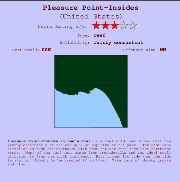 Pleasure Point-Insides break location map and break info