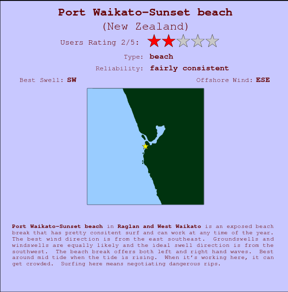 Port Waikato-Sunset beach break location map and break info
