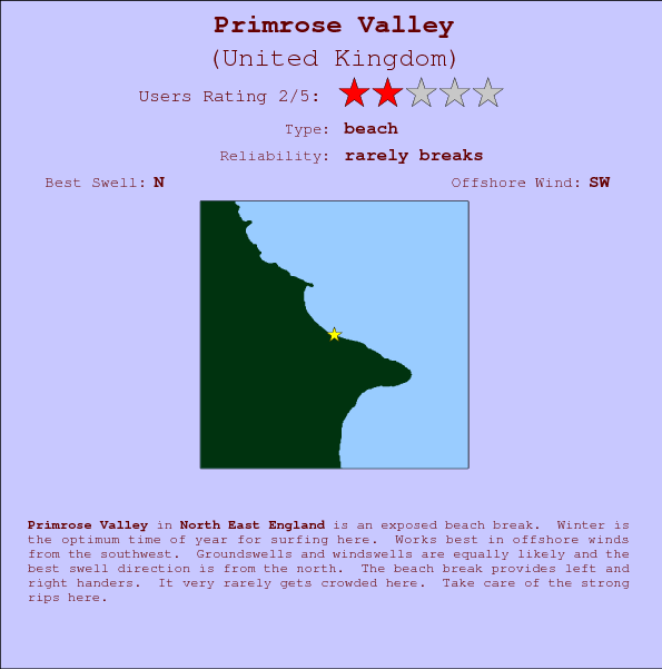 Primrose Valley break location map and break info