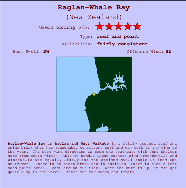 Raglan-Whale Bay break location map and break info