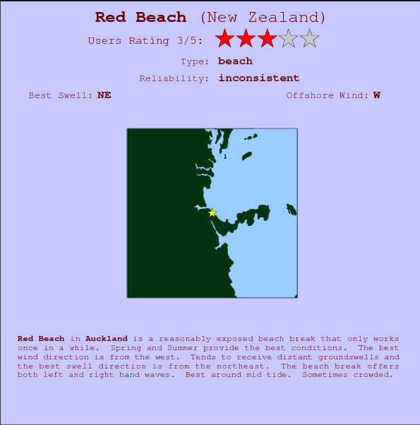 Red Beach break location map and break info