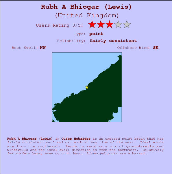 Rubh A Bhiogar (Lewis) break location map and break info
