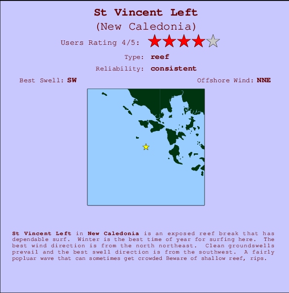 St Vincent Left break location map and break info