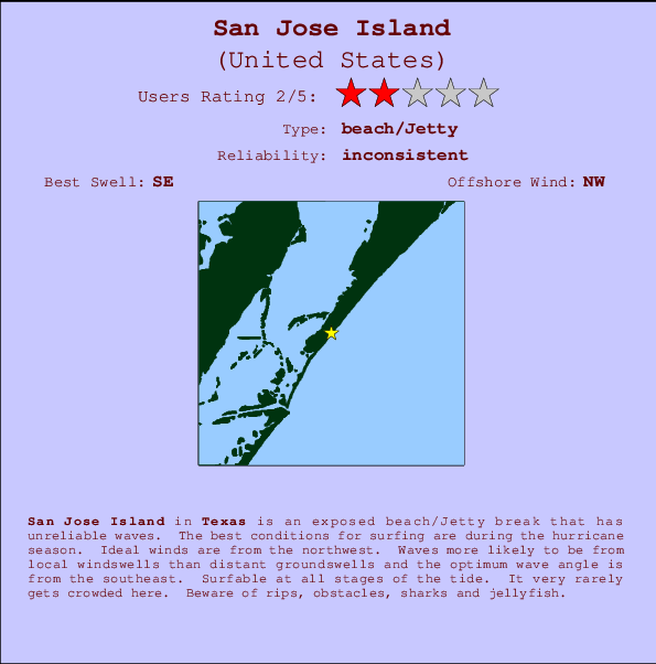 San Jose Island break location map and break info