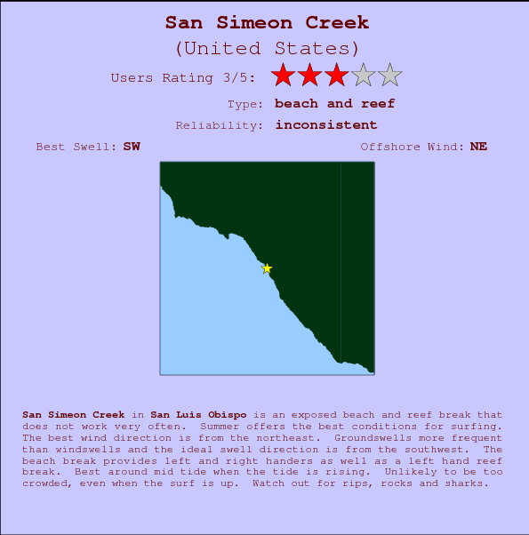 San Simeon Creek break location map and break info
