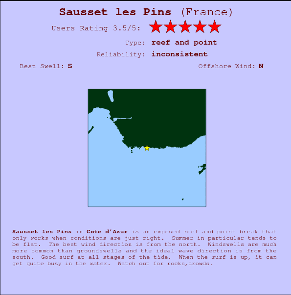 Sausset les Pins break location map and break info