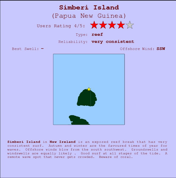 Simberi Island break location map and break info