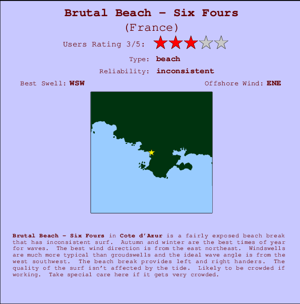 Brutal Beach Six Fours Surf Forecast And Surf Reports