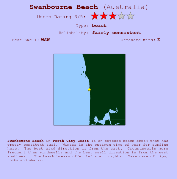 Swanbourne Beach break location map and break info