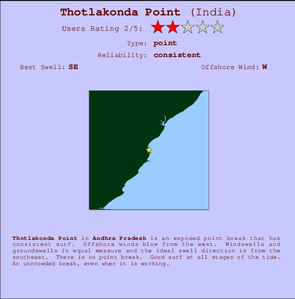 Thotlakonda Point break location map and break info