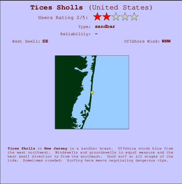 Tices Sholls break location map and break info