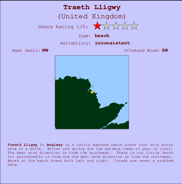 Traeth Lligwy break location map and break info