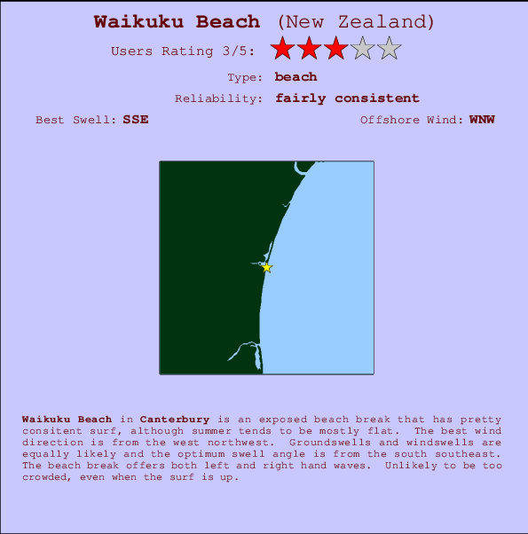 Waikuku Beach break location map and break info