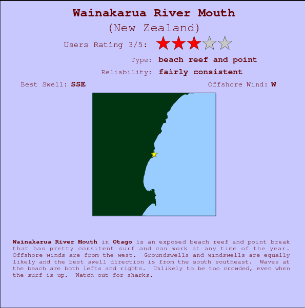 Wainakarua River Mouth break location map and break info