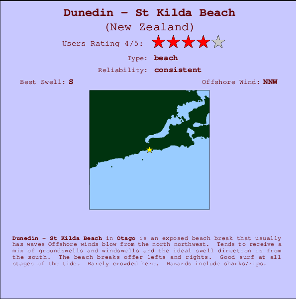 Dunedin - St Kilda Beach break location map and break info