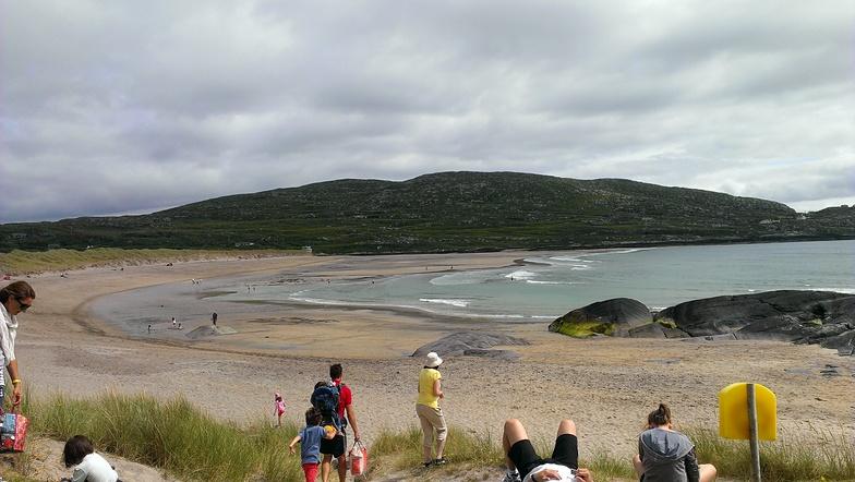 Derrynane surf break