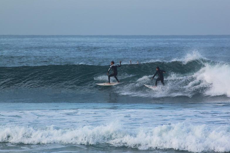 Praia de Mira break guide