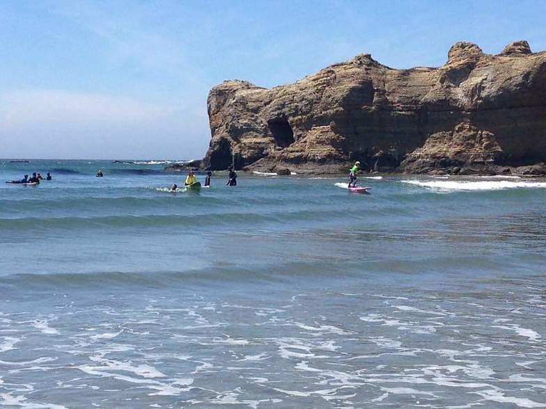 Otter Rock surf break