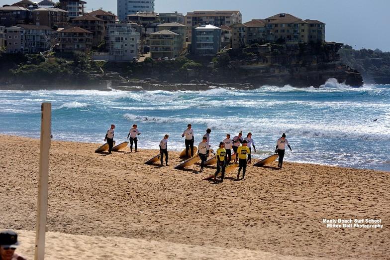 Manly-South Steyne surf break
